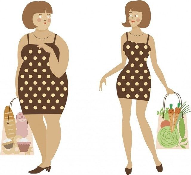 Как я худела и толстела