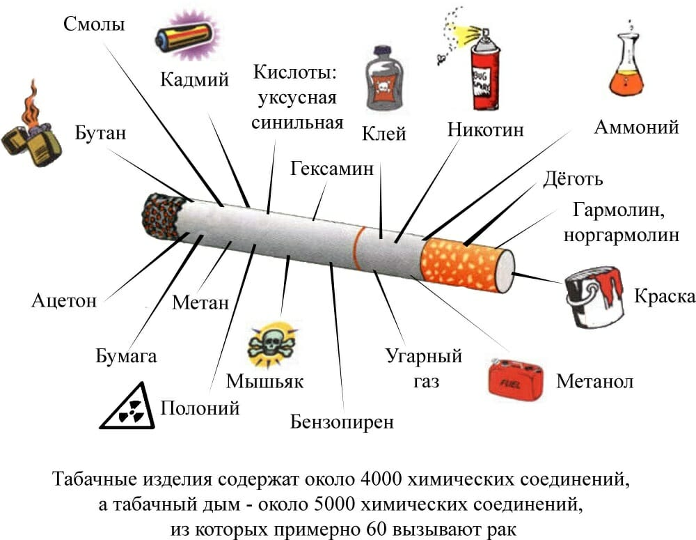 Как я подсел на сигареты